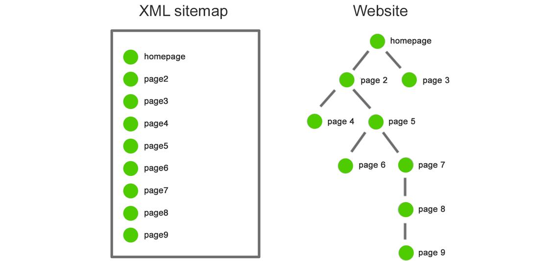 聚米网络网站架构