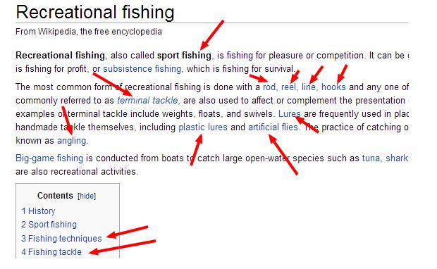 维基百科关键词选择