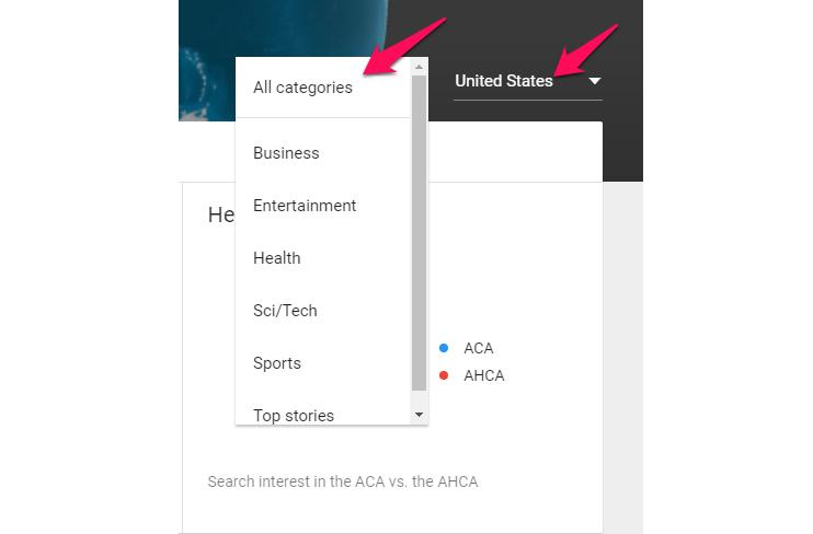 谷歌关键词选择工具