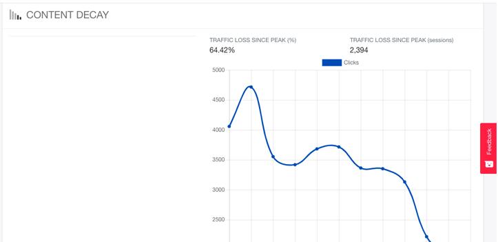 聚米网络谷歌优化数据