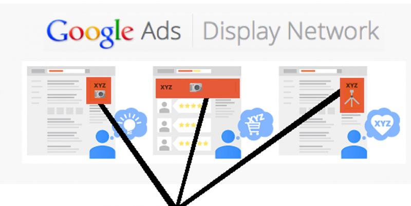 谷歌展示广告类型