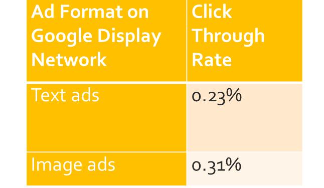 谷歌展示广告占有率.jpg