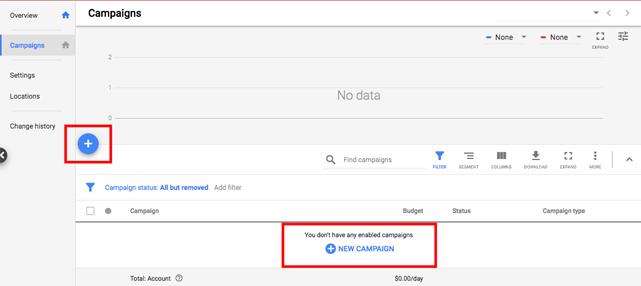 谷歌广告金额预算