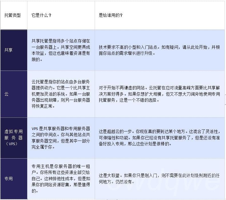 聚米网络外贸网站托管指南.jpg