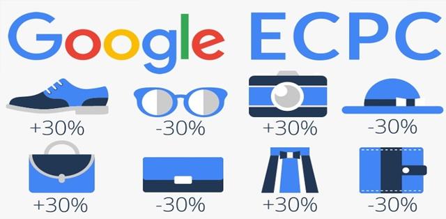 Google-ecpc.jpg