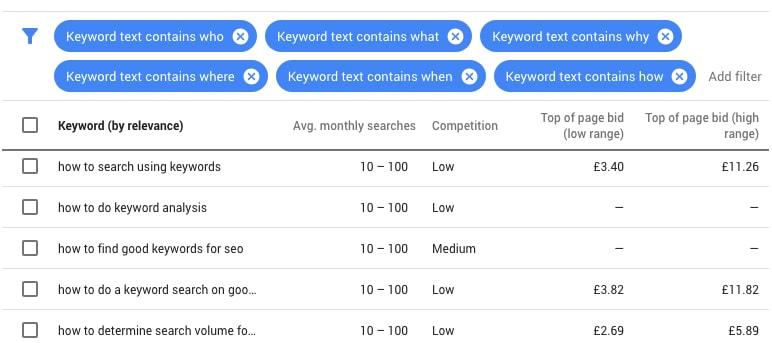 Google-keyword-analyst
