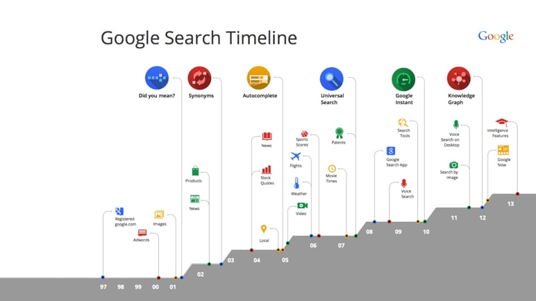 Search-engine-category