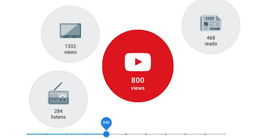 jumi-Analysis-of-YouTub